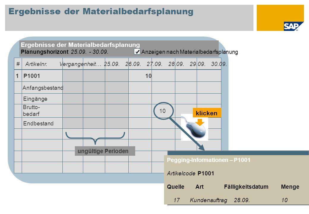 Ergebnisse der Materialbedarfsplanung