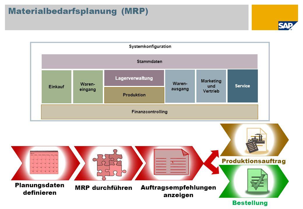 Materialbedarfsplanung (MRP)