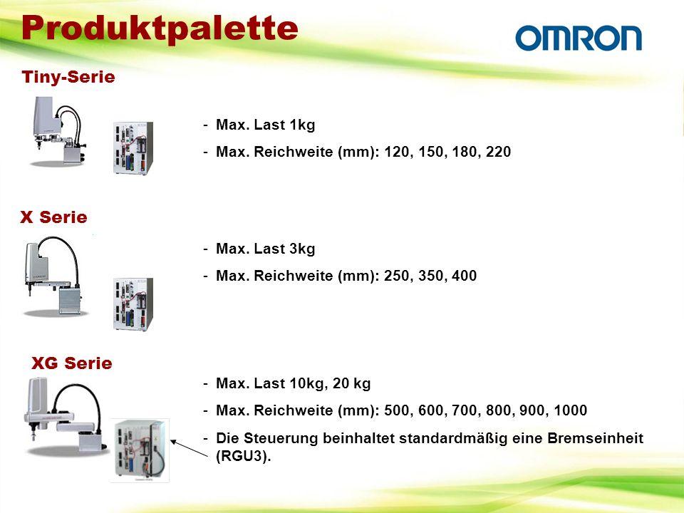 Produktpalette Tiny-Serie X Serie XG Serie Max. Last 1kg