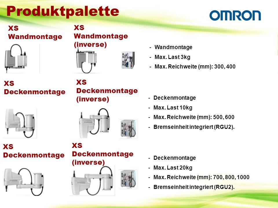 Produktpalette XS Wandmontage XS Wandmontage (inverse)