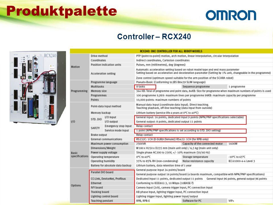 Produktpalette Controller – RCX240