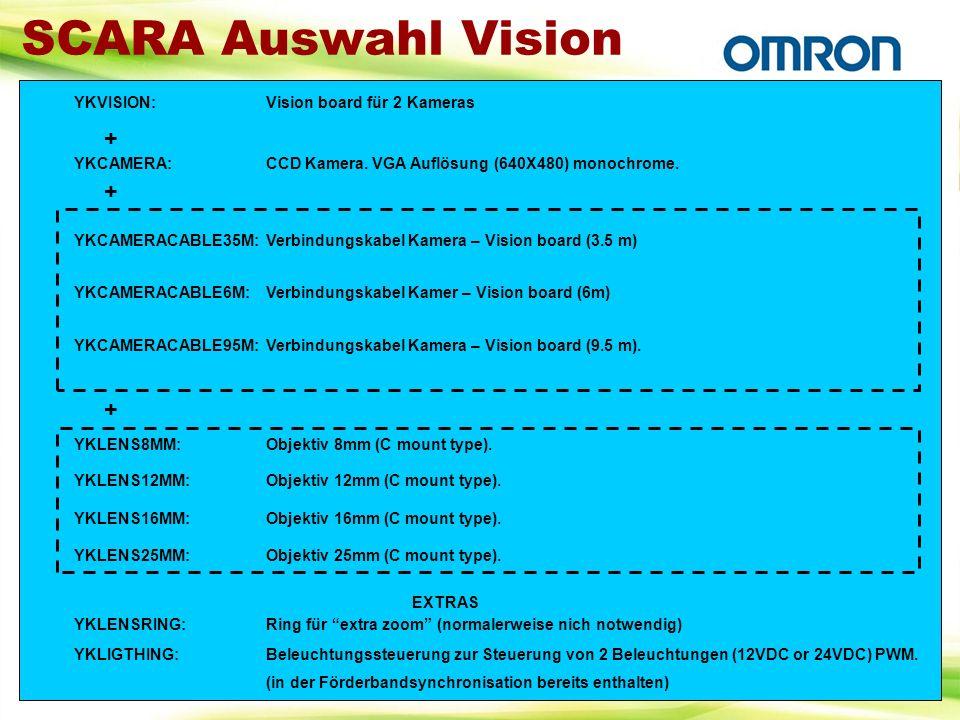 SCARA Auswahl Vision + + + YKVISION: Vision board für 2 Kameras