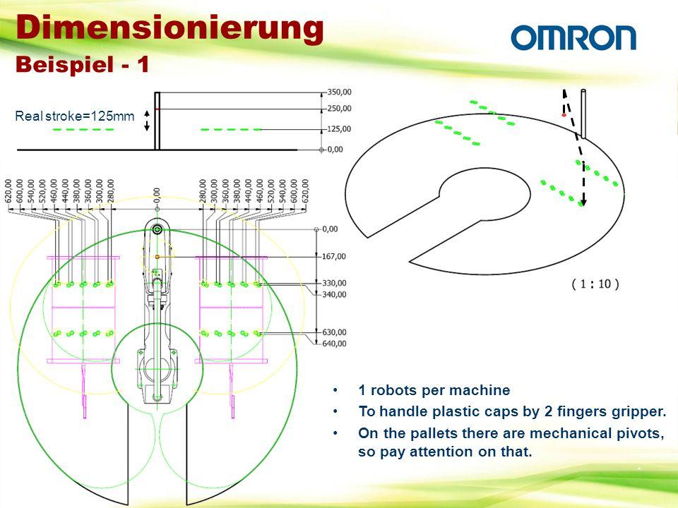 Dimensionierung Beispiel - 1 1 robots per machine