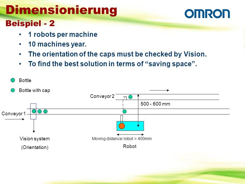 Dimensionierung Beispiel - 2 1 robots per machine 10 machines year.
