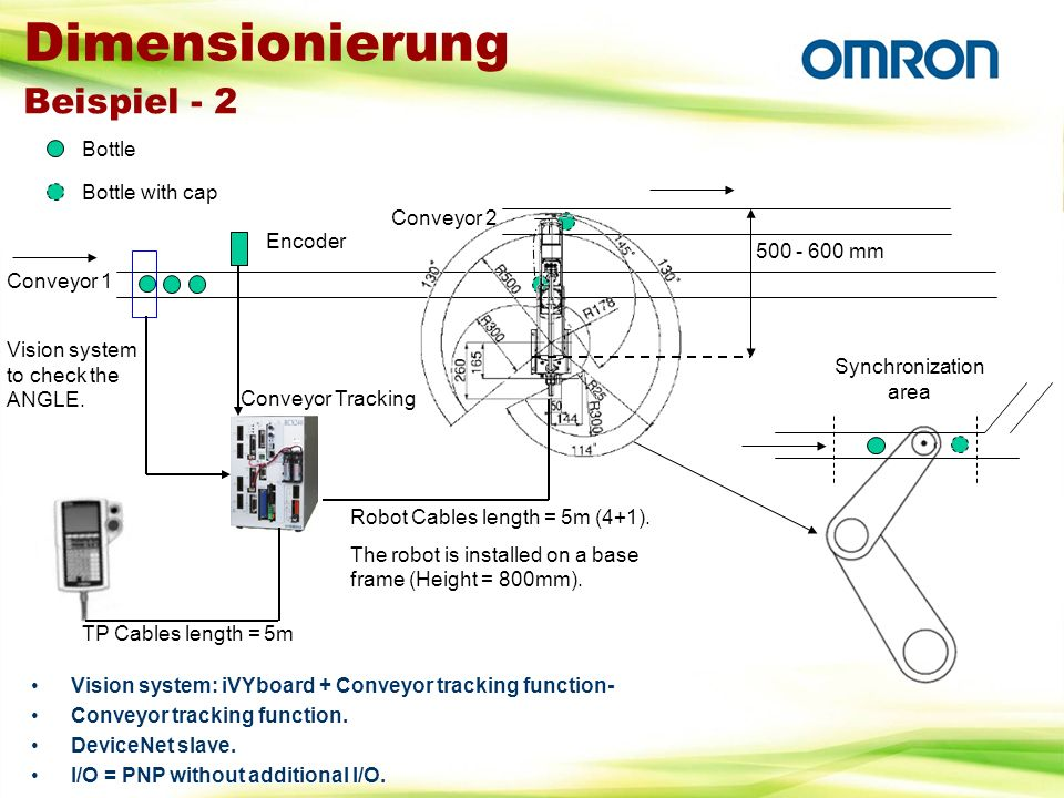 Dimensionierung Beispiel - 2 Bottle Bottle with cap Conveyor 2 Encoder
