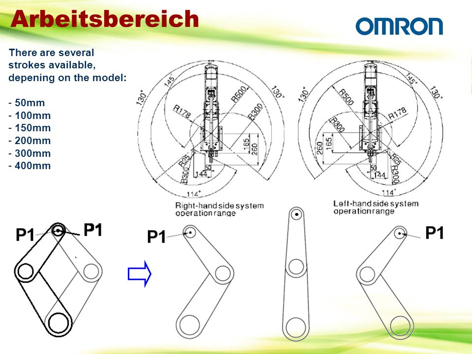 ArbeitsbereichThere are several strokes available, depening on the model: 50mm. 100mm. 150mm. 200mm.