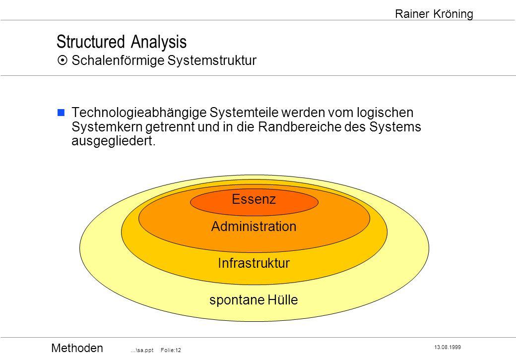 Structured Analysis ¤ Schalenförmige Systemstruktur