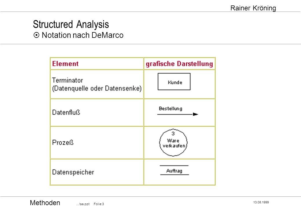 Structured Analysis ¤ Notation nach DeMarco
