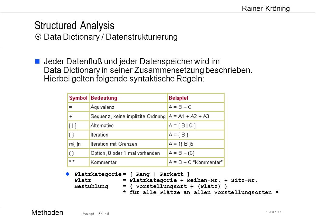 Structured Analysis ¤ Data Dictionary / Datenstrukturierung