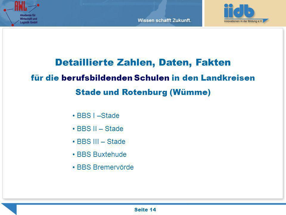 Detaillierte Zahlen, Daten, Fakten für die berufsbildenden Schulen in den Landkreisen Stade und Rotenburg (Wümme)