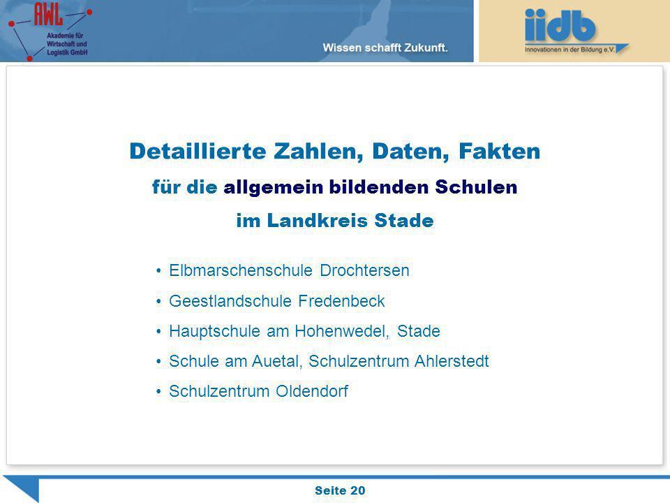 Detaillierte Zahlen, Daten, Fakten für die allgemein bildenden Schulen im Landkreis Stade