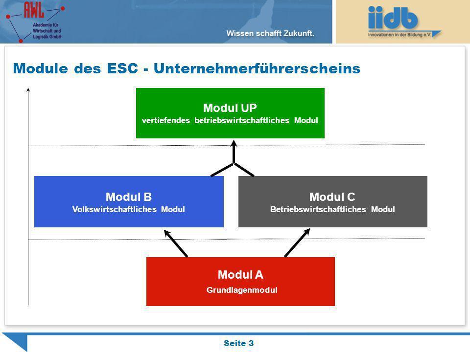 Module des ESC - Unternehmerführerscheins