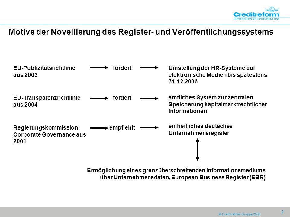 Motive der Novellierung des Register- und Veröffentlichungssystems