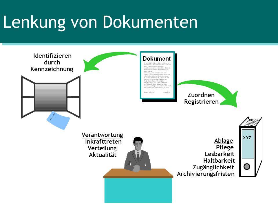 Lenkung von Dokumenten