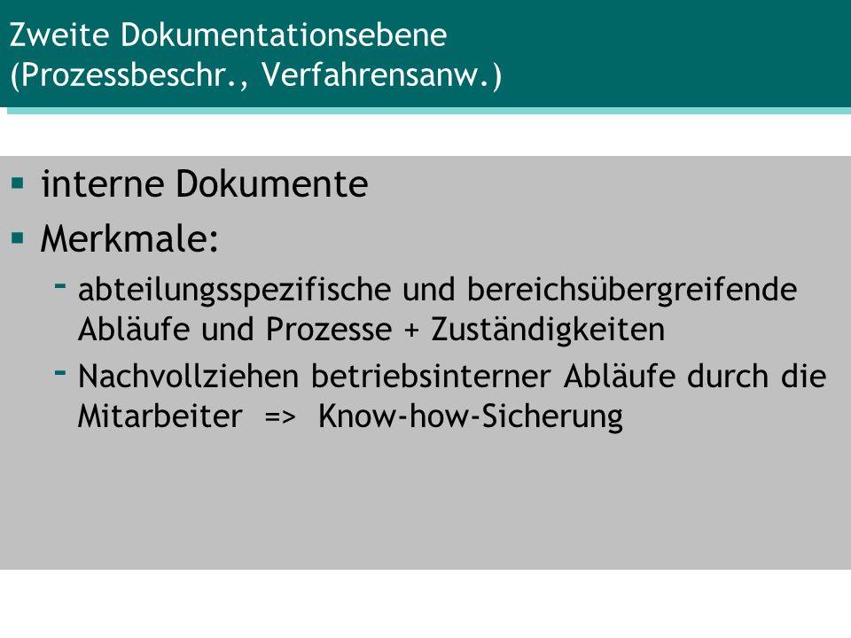 Zweite Dokumentationsebene (Prozessbeschr., Verfahrensanw.)