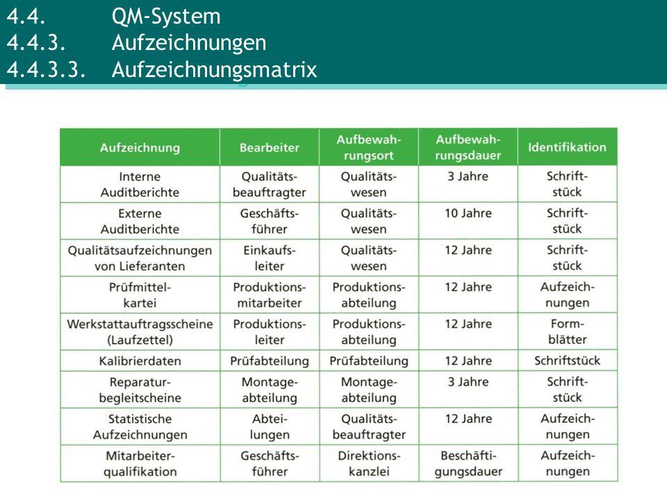 4.4. QM-System 4.4.3. Aufzeichnungen 4.4.3.3. Aufzeichnungsmatrix