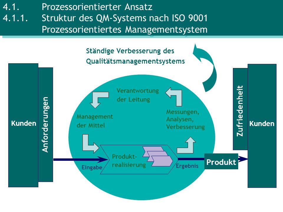 4. 1. Prozessorientierter Ansatz 4. 1. 1