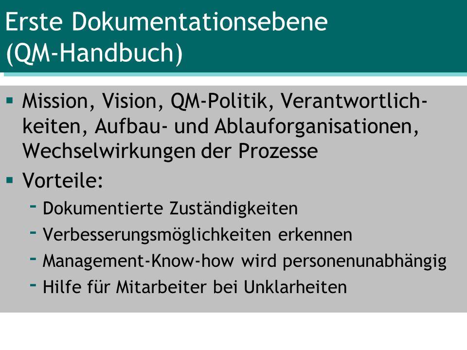 Erste Dokumentationsebene (QM-Handbuch)