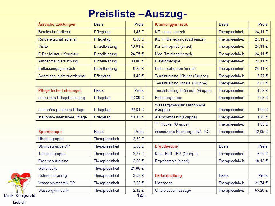 Preisliste –Auszug- Ärztliche Leistungen Basis Preis Krankengymnastik