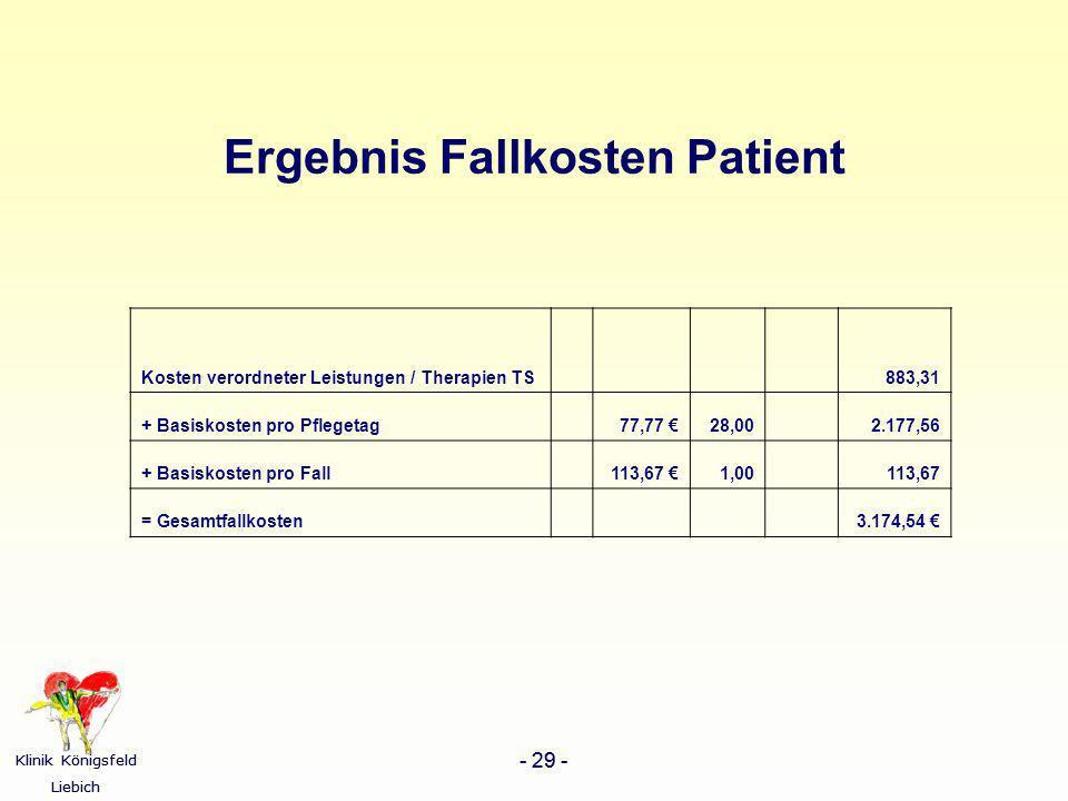 Ergebnis Fallkosten Patient
