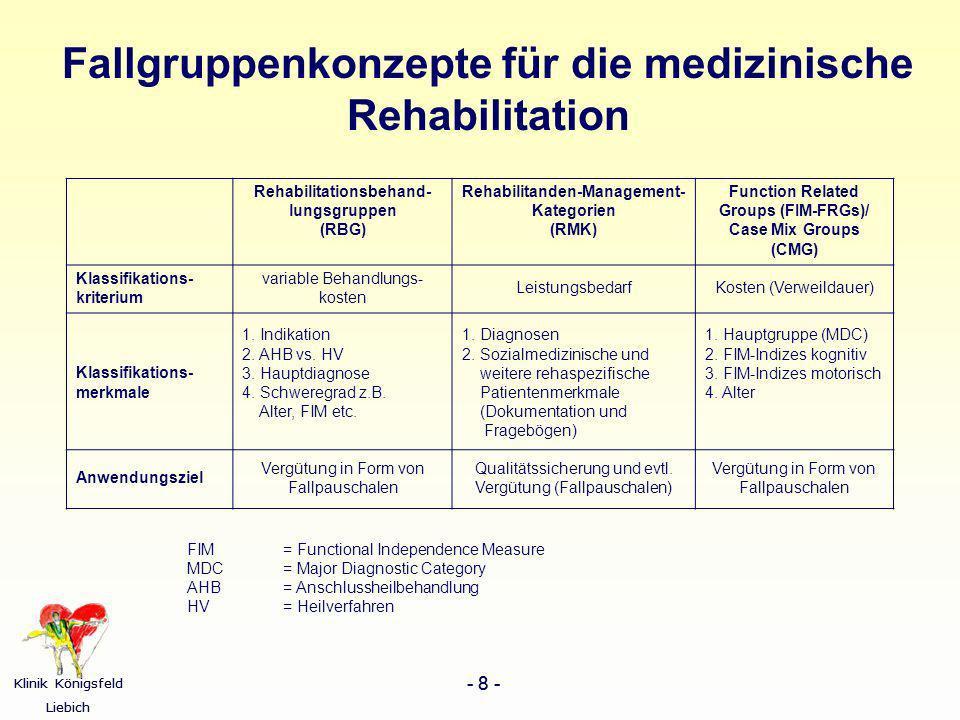 Fallgruppenkonzepte für die medizinische Rehabilitation