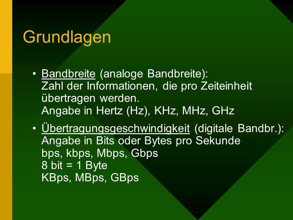 GrundlagenBandbreite (analoge Bandbreite): Zahl der Informationen, die pro Zeiteinheit übertragen werden. Angabe in Hertz (Hz), KHz, MHz, GHz.
