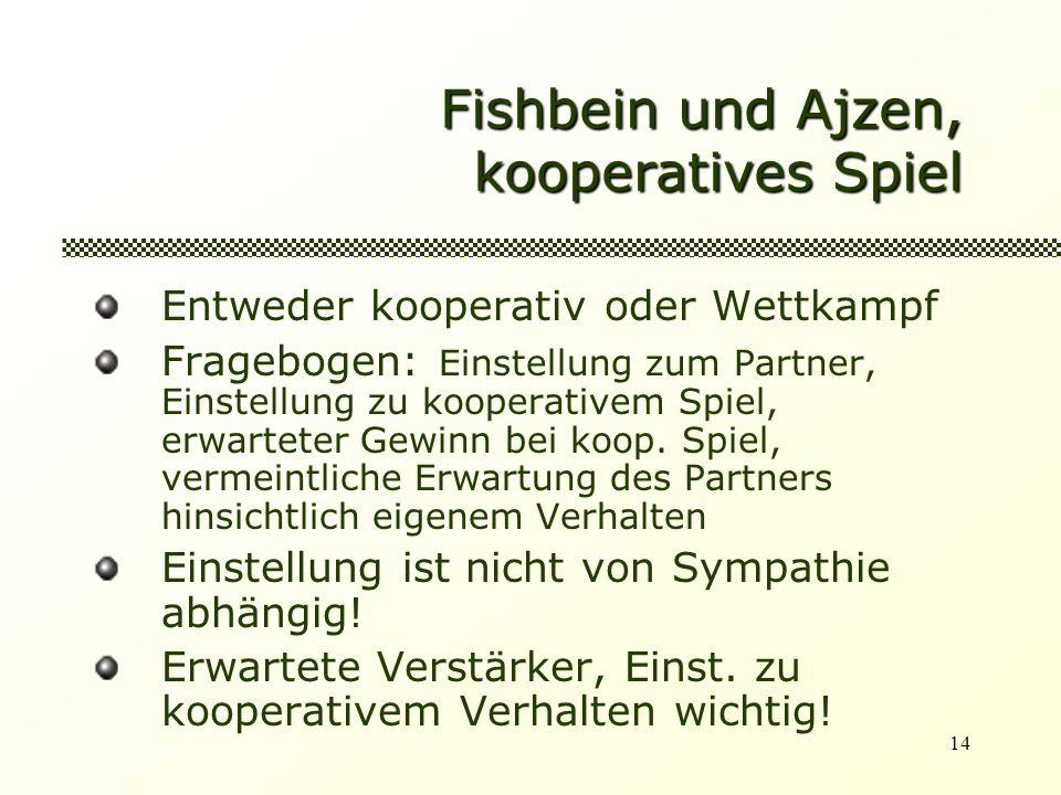 Fishbein und Ajzen, kooperatives Spiel
