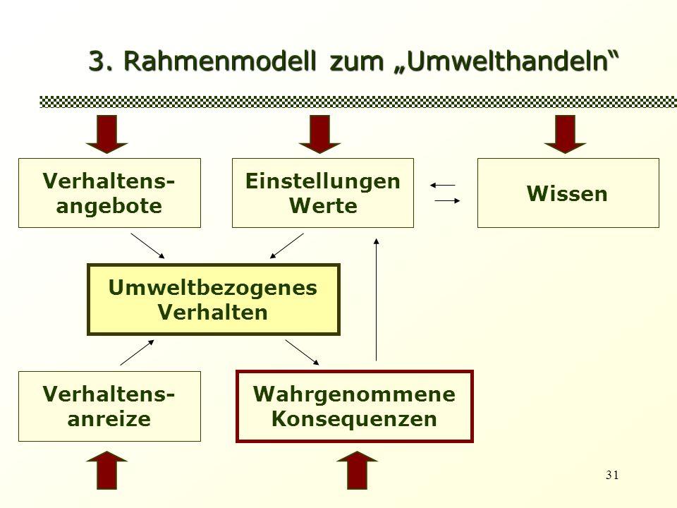 "3. Rahmenmodell zum ""Umwelthandeln"