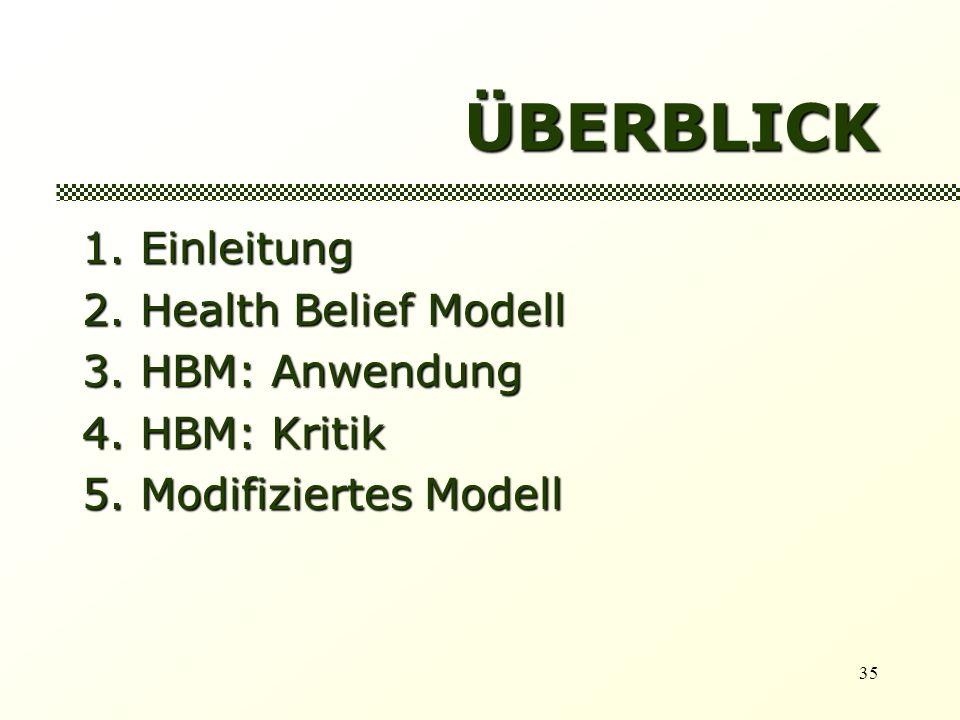 ÜBERBLICK 1. Einleitung 2. Health Belief Modell 3. HBM: Anwendung