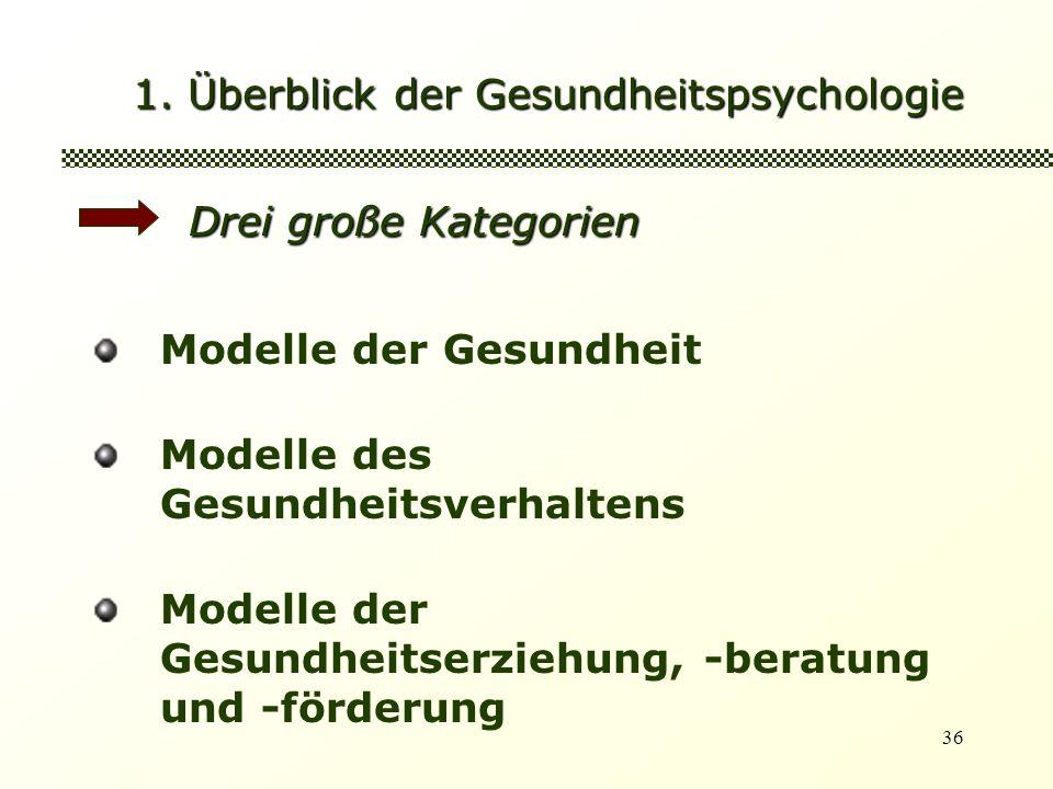 1. Überblick der Gesundheitspsychologie