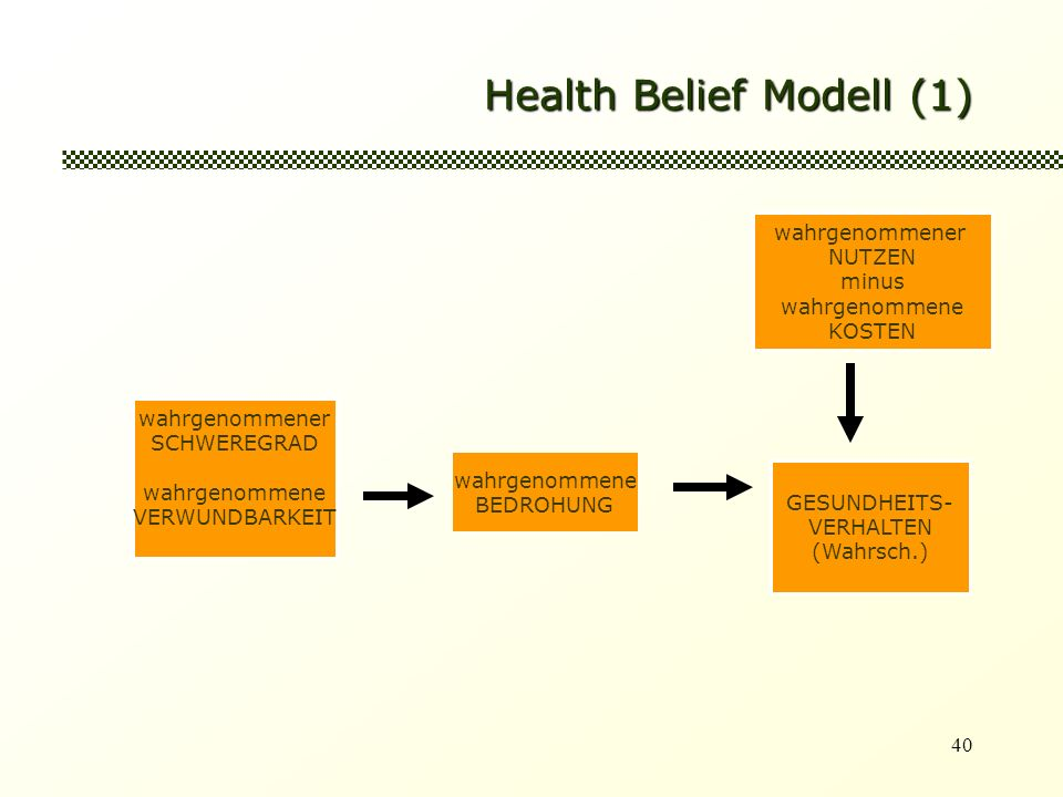 Health Belief Modell (1)