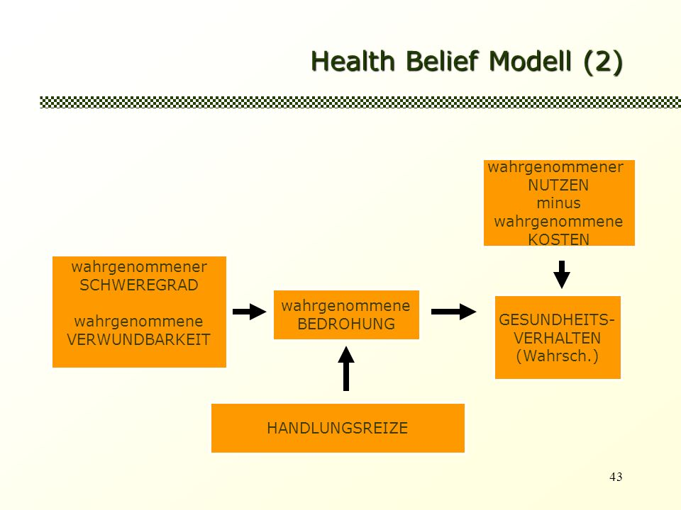 Health Belief Modell (2)
