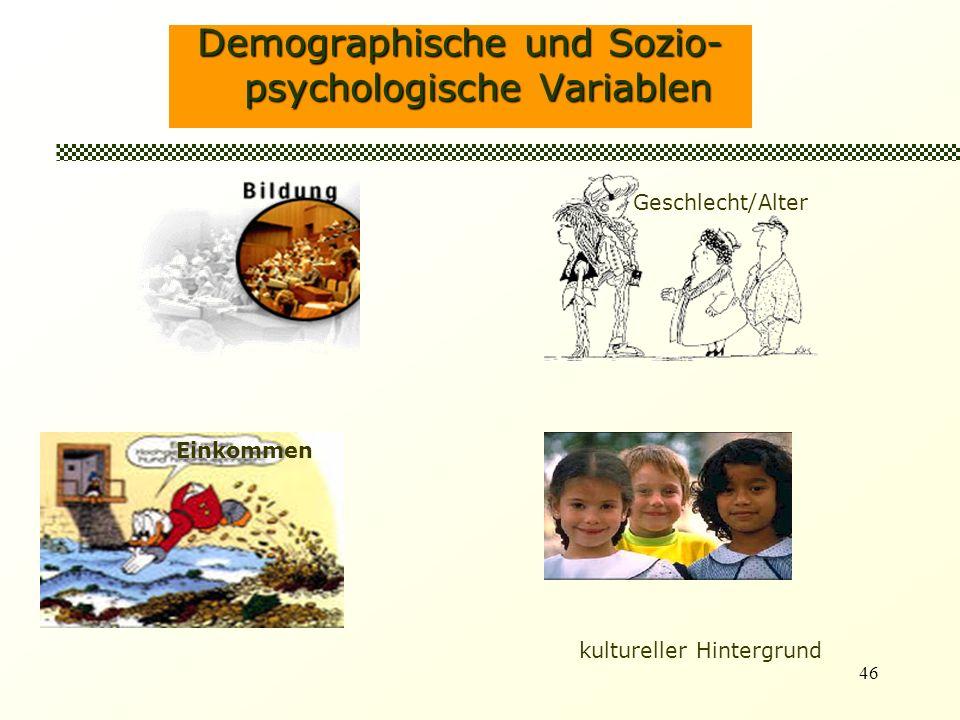 Demographische und Sozio-psychologische Variablen