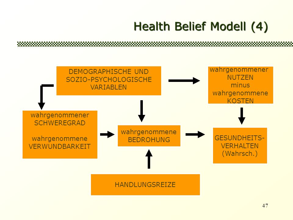 Health Belief Modell (4)