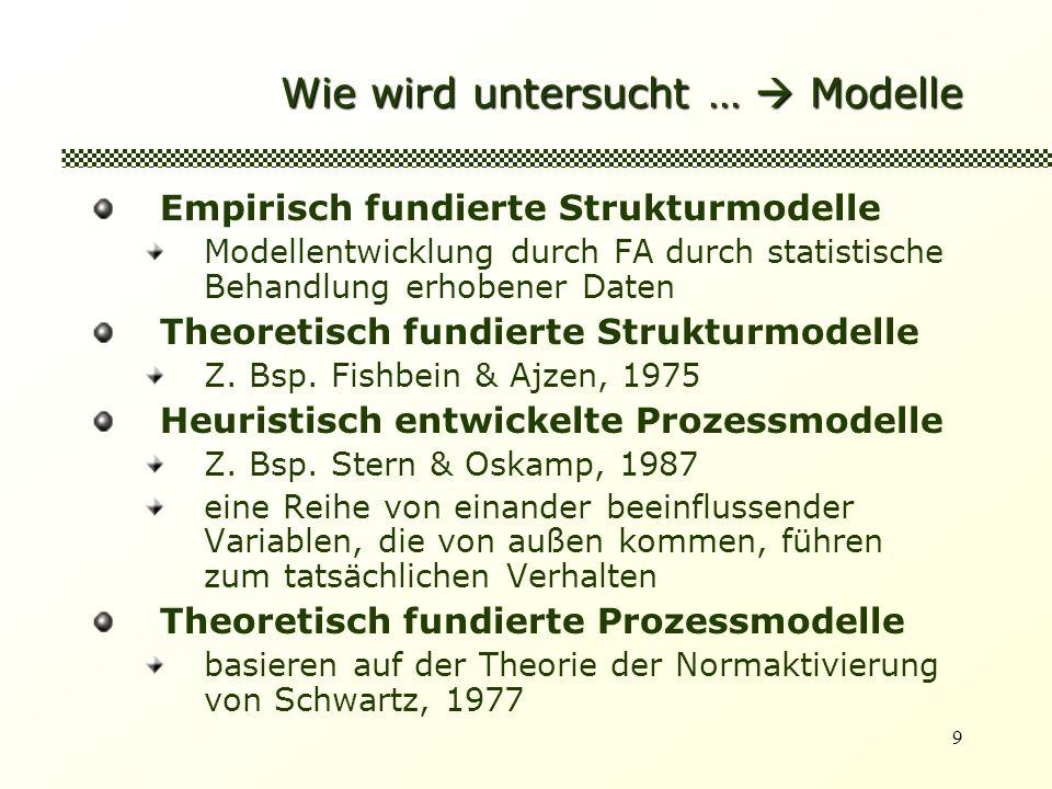 Wie wird untersucht …  Modelle