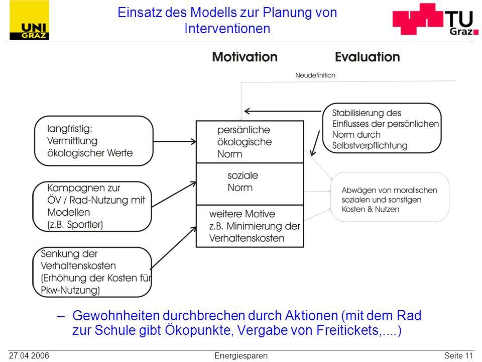 Einsatz des Modells zur Planung von Interventionen