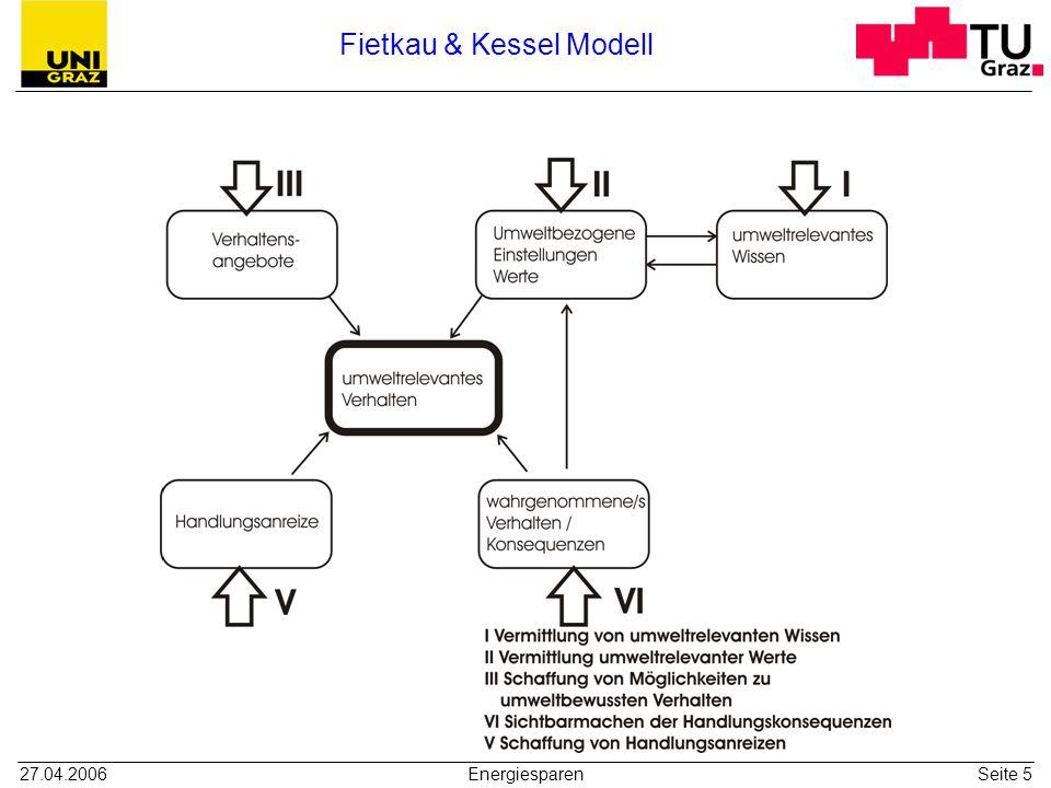 Fietkau & Kessel Modell