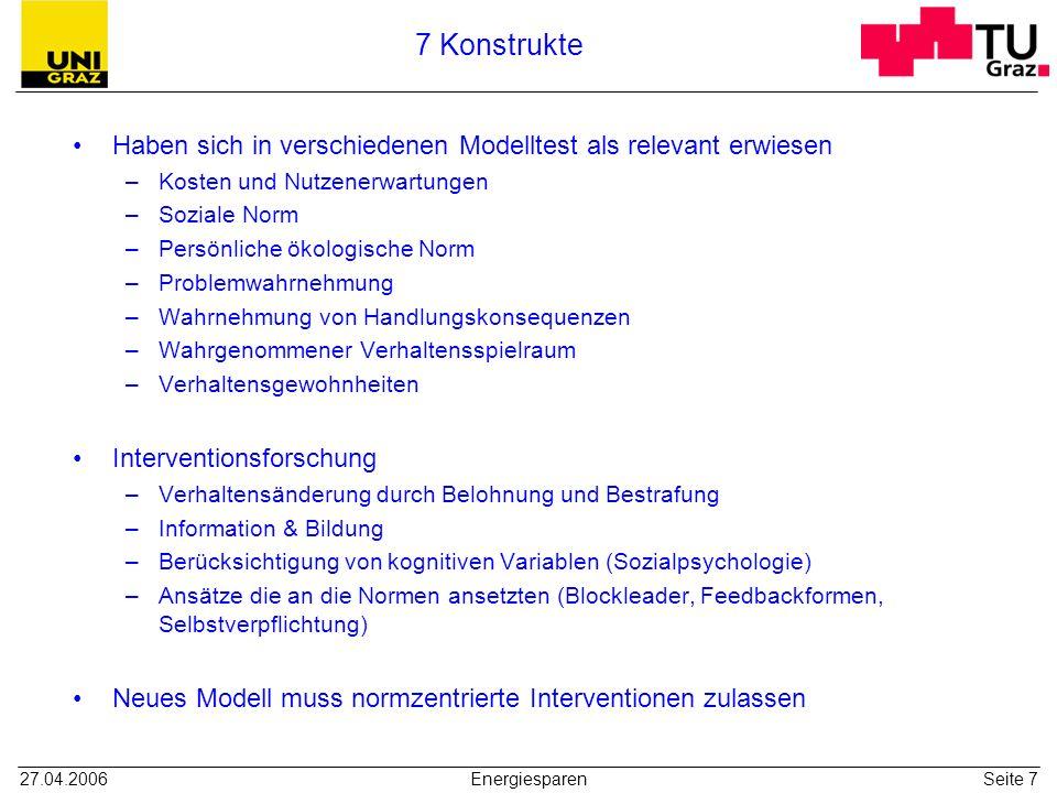 7 Konstrukte Haben sich in verschiedenen Modelltest als relevant erwiesen. Kosten und Nutzenerwartungen.