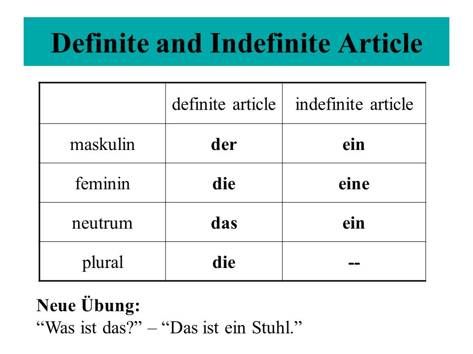 Definite and Indefinite Article