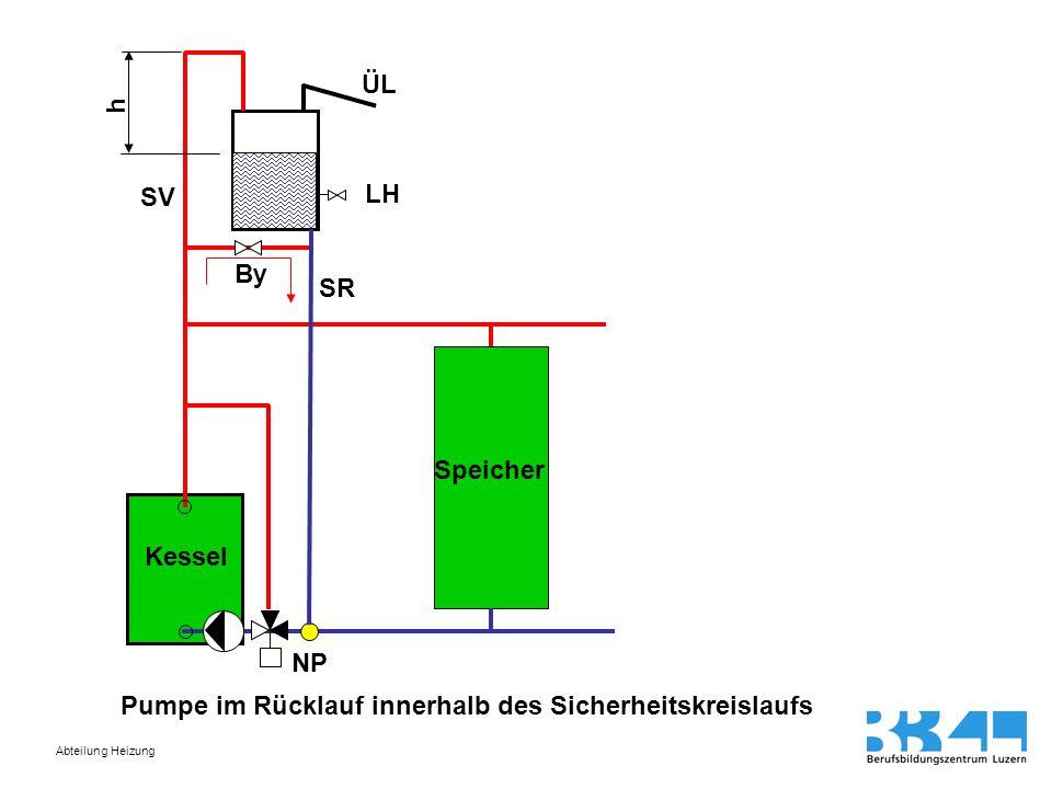 h ÜL SV LH By SR Speicher Kessel NP Pumpe im Rücklauf innerhalb des Sicherheitskreislaufs