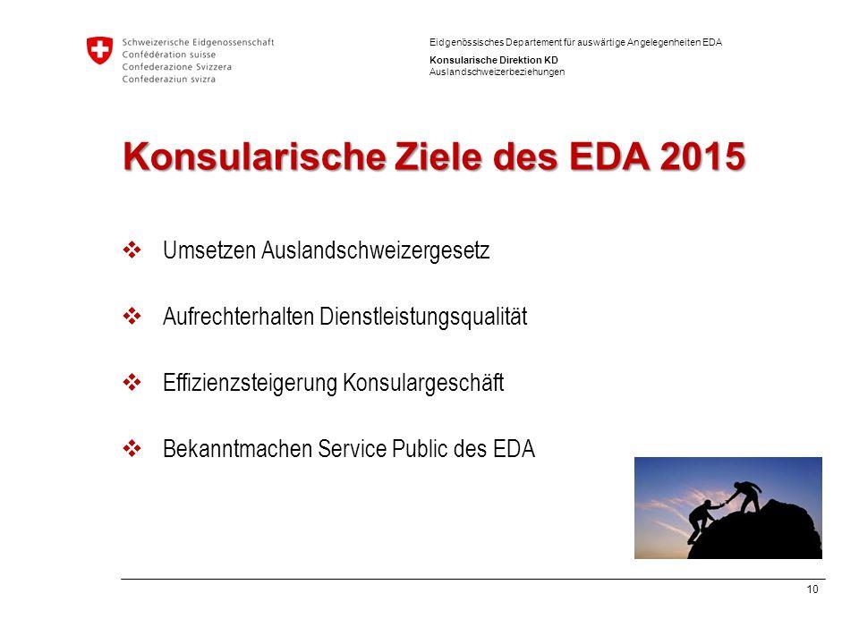Konsularische Ziele des EDA 2015