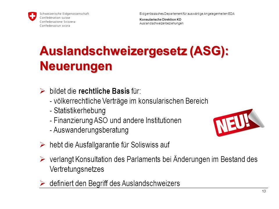 Auslandschweizergesetz (ASG): Neuerungen