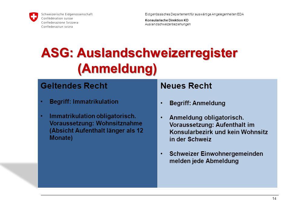 ASG: Auslandschweizerregister (Anmeldung)