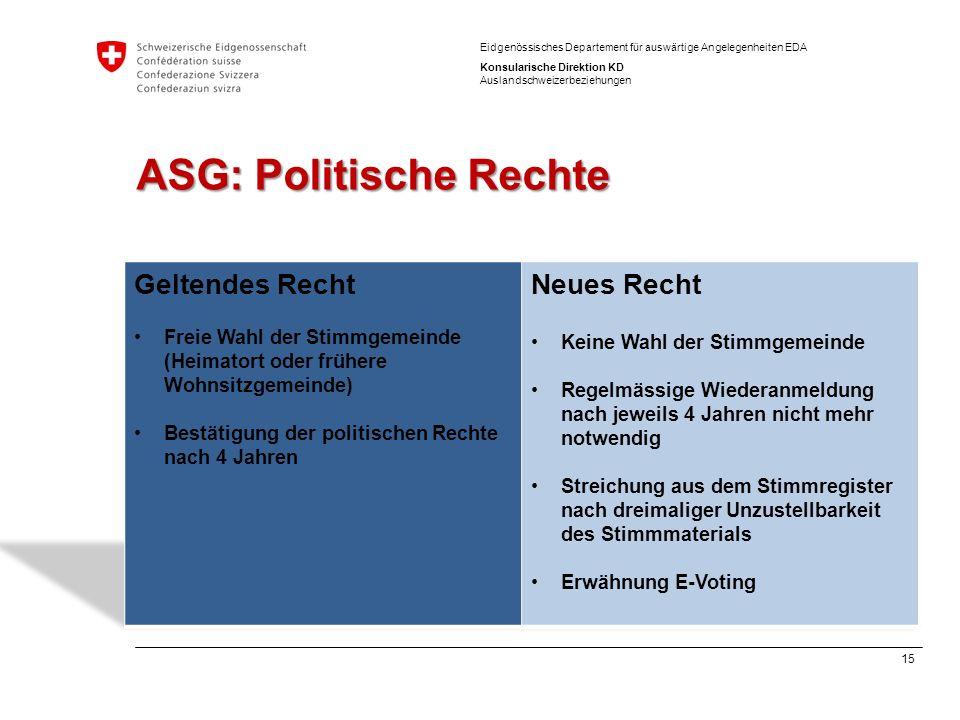 ASG: Politische Rechte