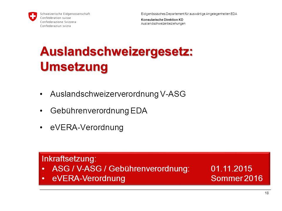 Auslandschweizergesetz: Umsetzung