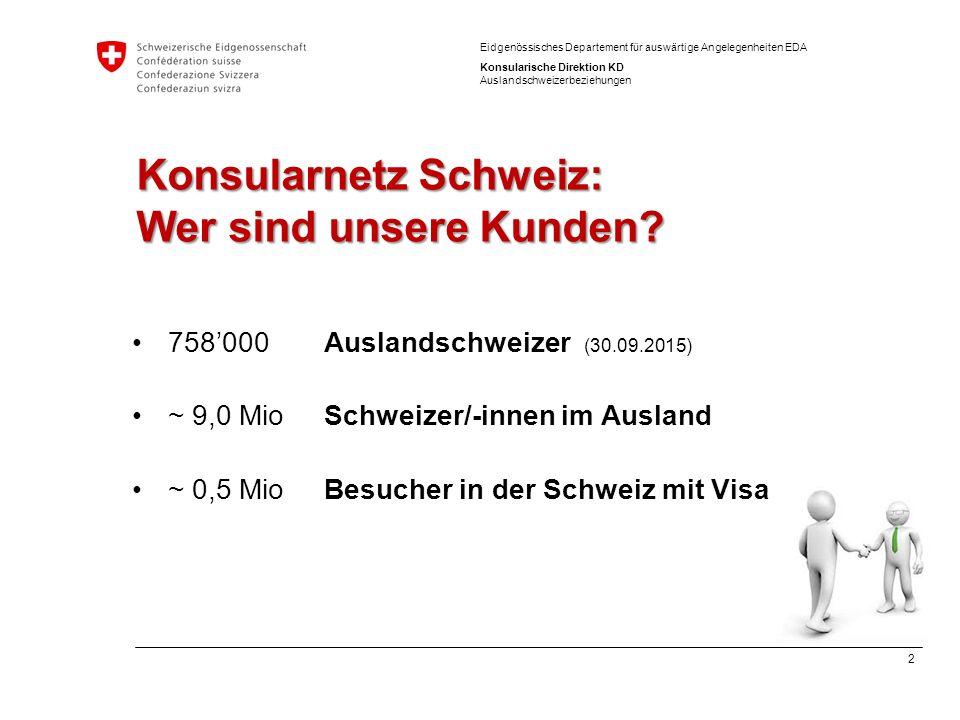 Konsularnetz Schweiz: Wer sind unsere Kunden