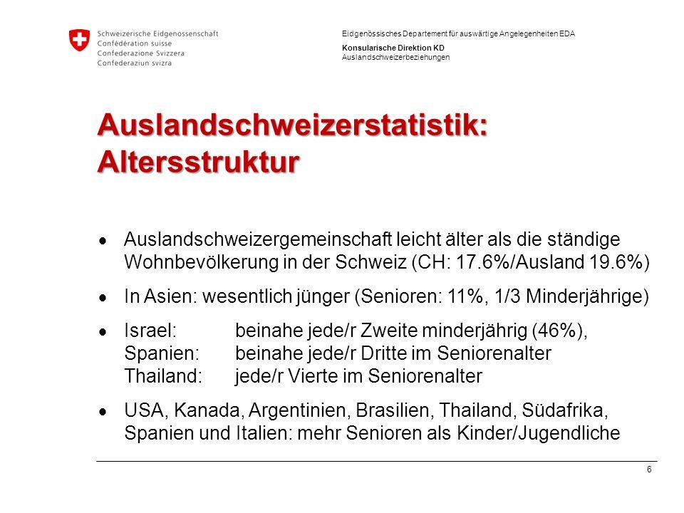 Auslandschweizerstatistik: Altersstruktur