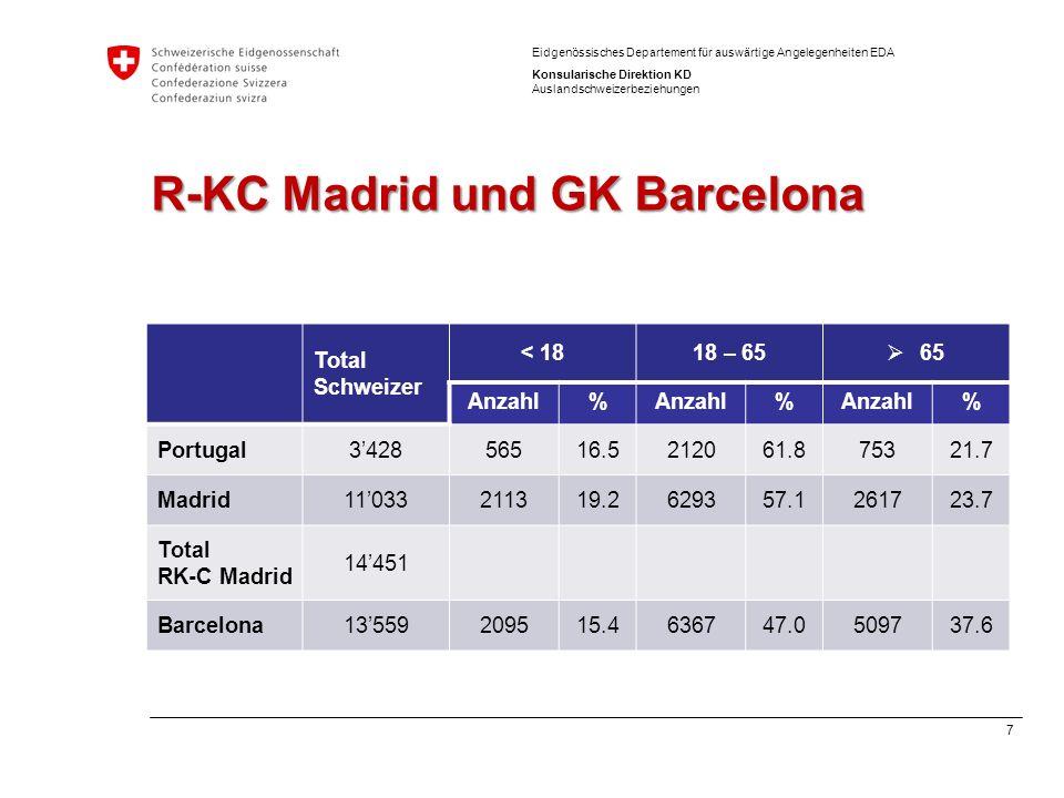 R-KC Madrid und GK Barcelona