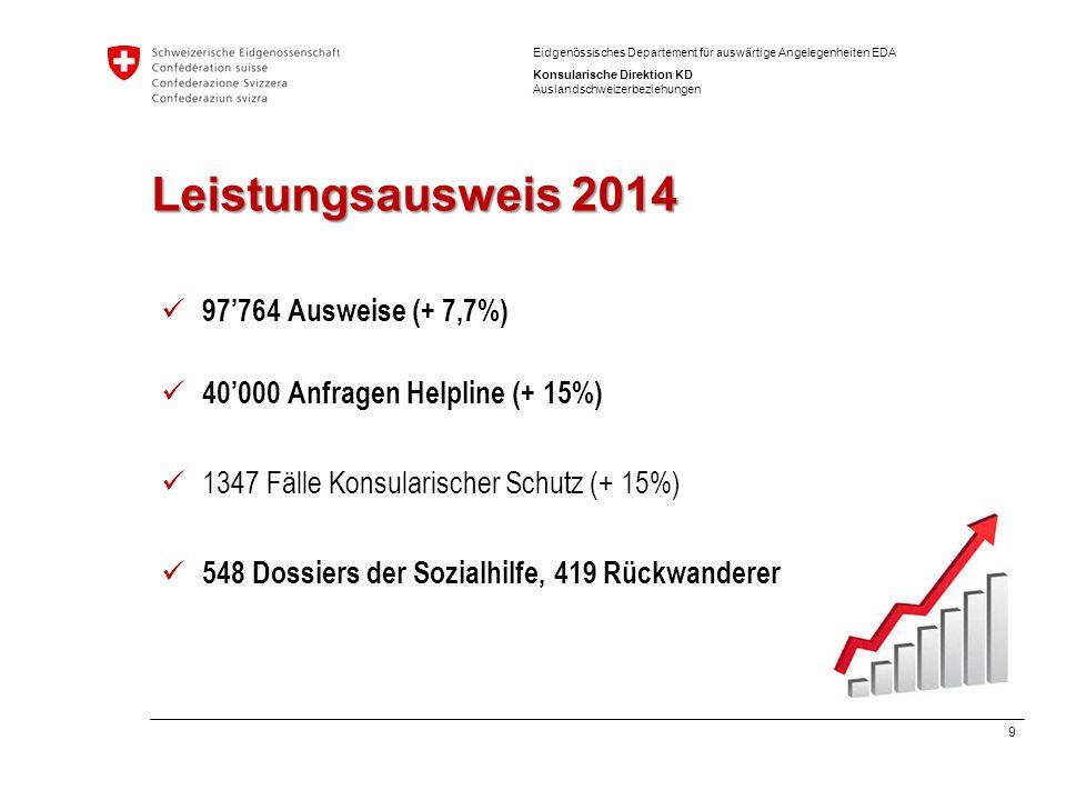 Leistungsausweis 2014 97'764 Ausweise (+ 7,7%)