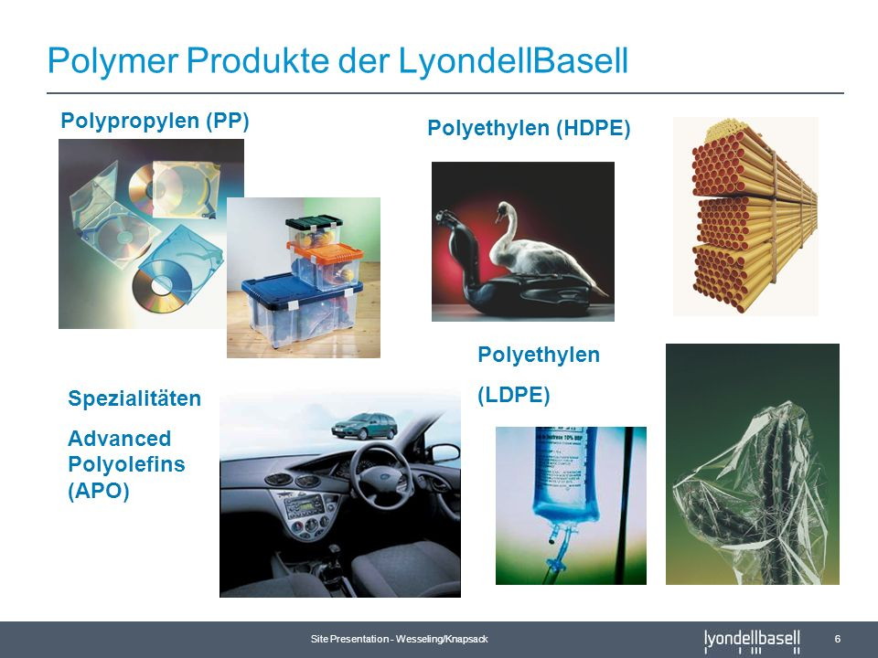 Polymer Produkte der LyondellBasell
